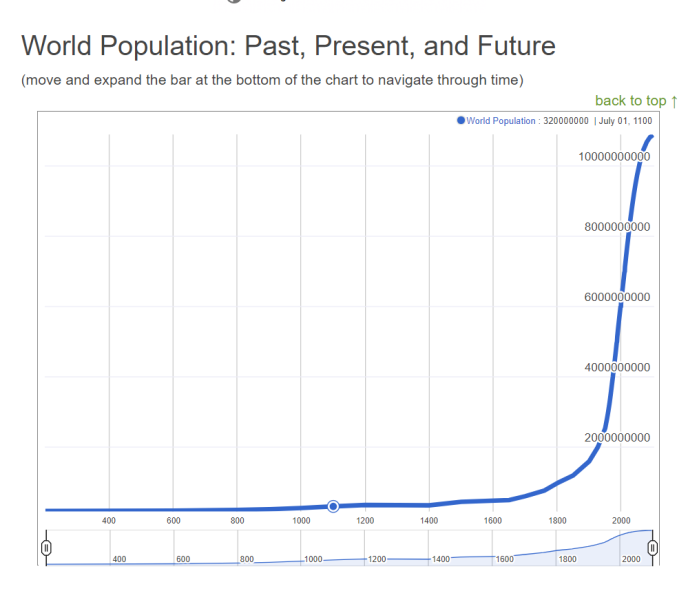 worldometers-info-world-population-4.5.2020 (2)